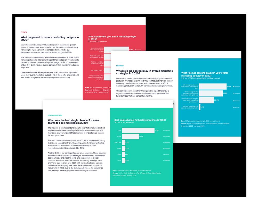 Sales marketing 2021 survey report  V1 FINAL-02-2